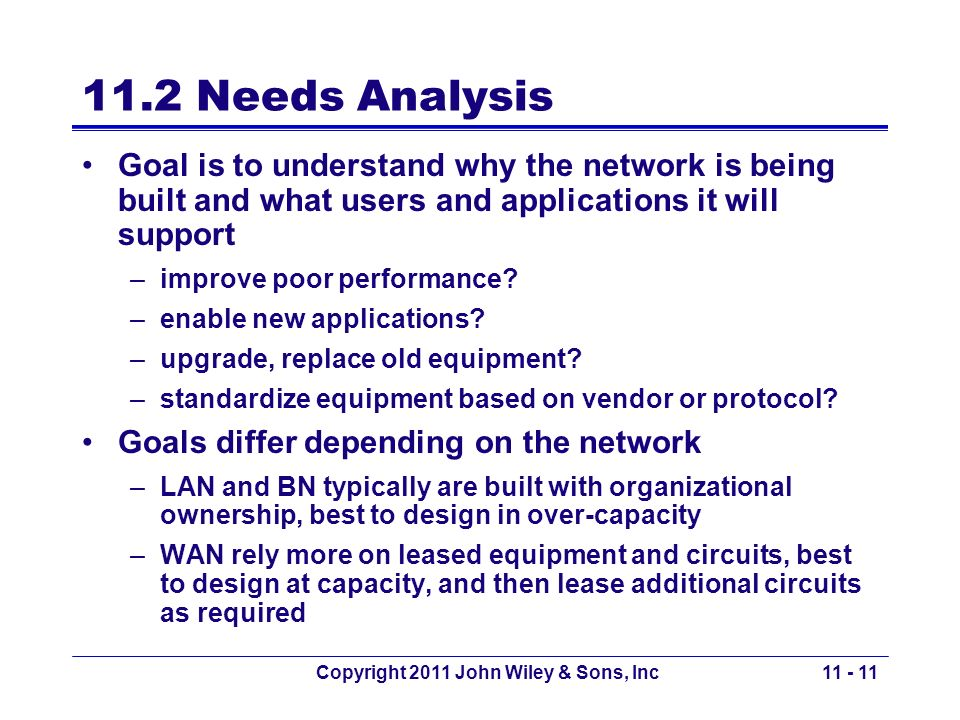 Copyright 2011 John Wiley & Sons, Inc 11.2 Needs Analysis Goal is to understand why the network is being built and what users and applications it will