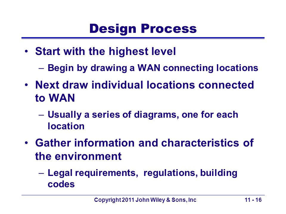 Copyright 2011 John Wiley & Sons, Inc Design Process Start with the highest level –Begin by drawing a WAN connecting locations Next draw individual lo