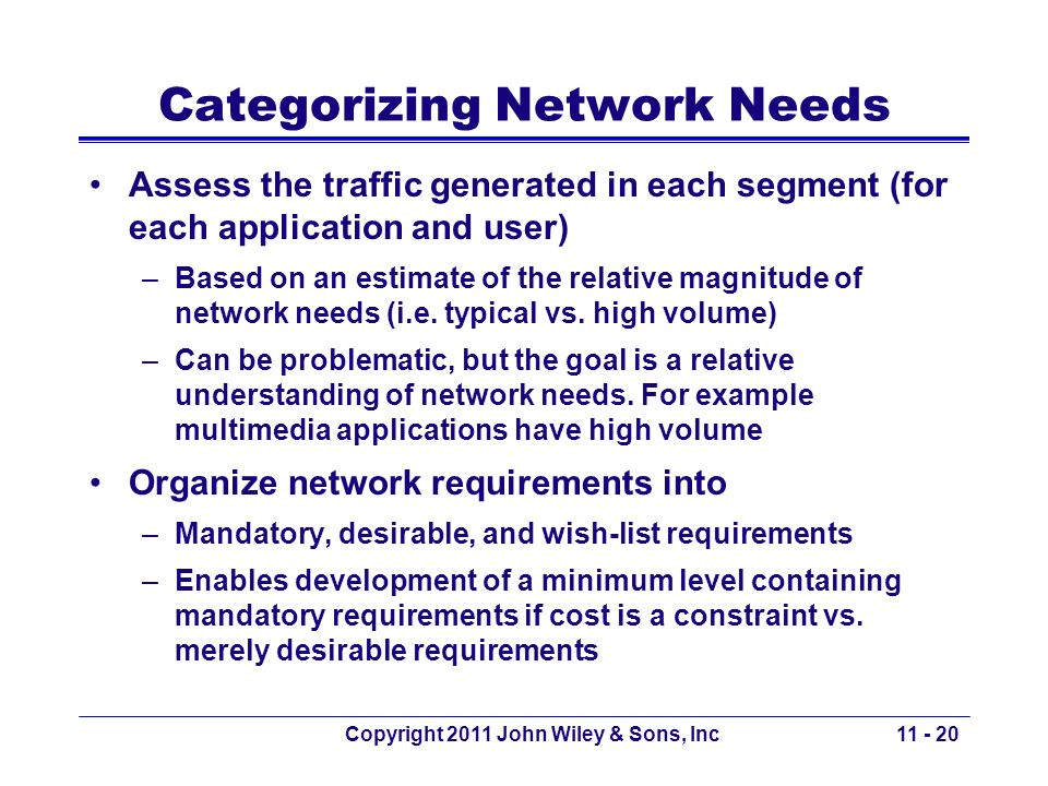 Copyright 2011 John Wiley & Sons, Inc Categorizing Network Needs Assess the traffic generated in each segment (for each application and user) –Based o