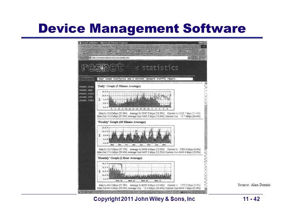 Copyright 2011 John Wiley & Sons, Inc Device Management Software 11 - 42 Source: Alan Dennis