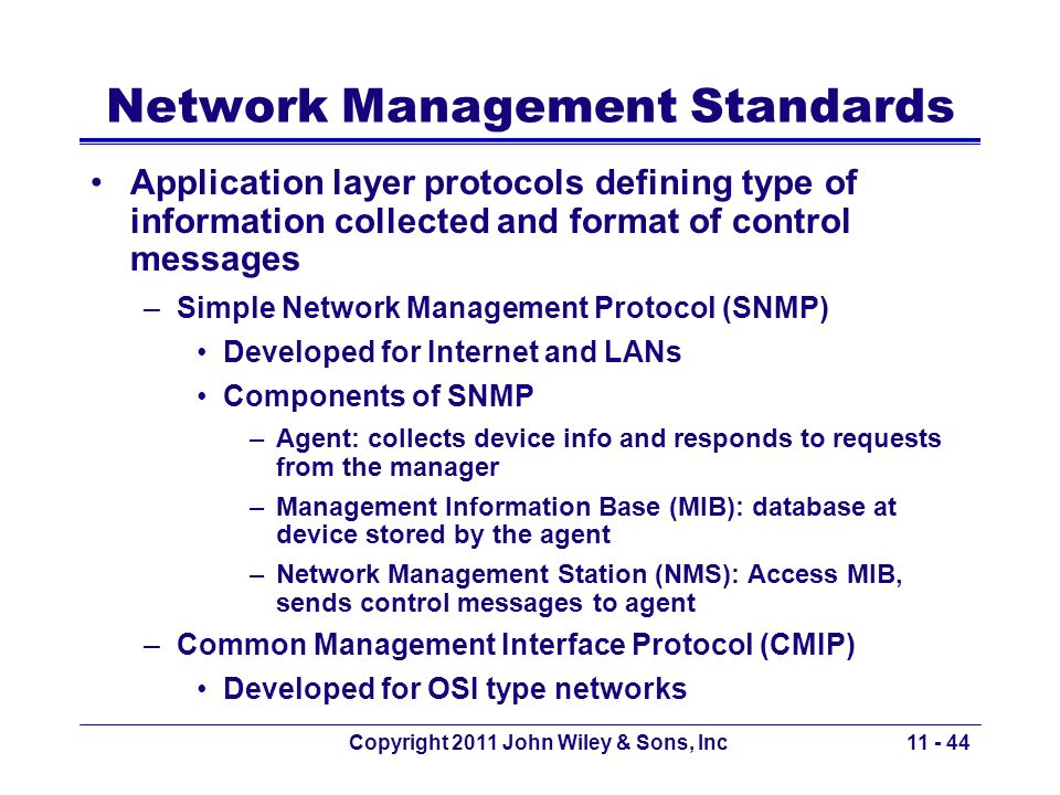 Copyright 2011 John Wiley & Sons, Inc Network Management Standards Application layer protocols defining type of information collected and format of co