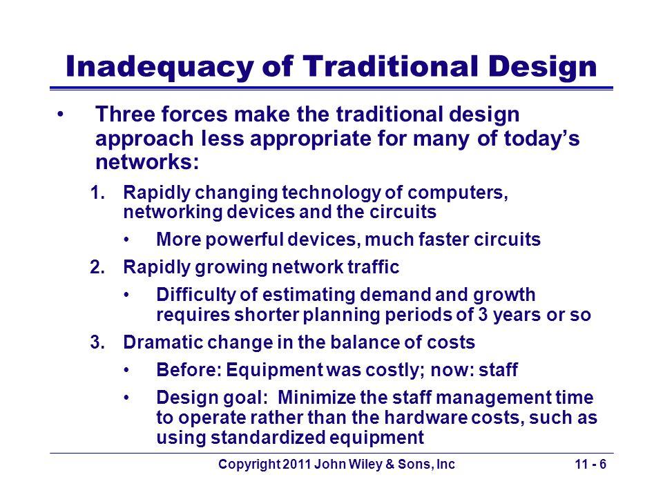 Copyright 2011 John Wiley & Sons, Inc Capacity Overbuilding Dilemma Cost of extra capacity vs.