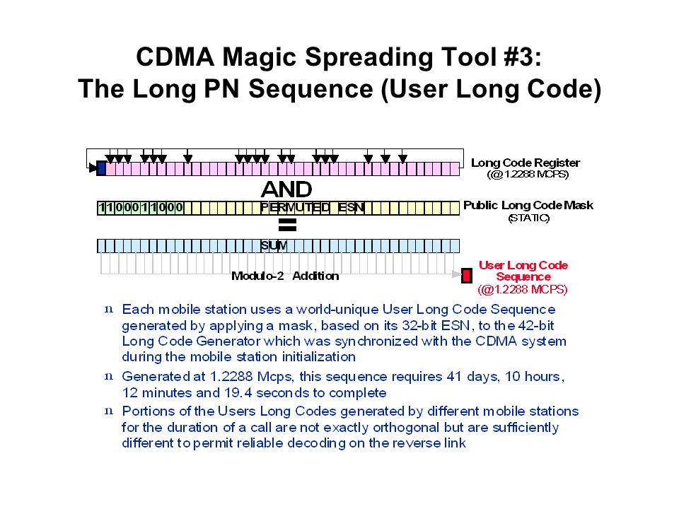 CDMA Magic Spreading Tool #3: The Long PN Sequence (User Long Code)