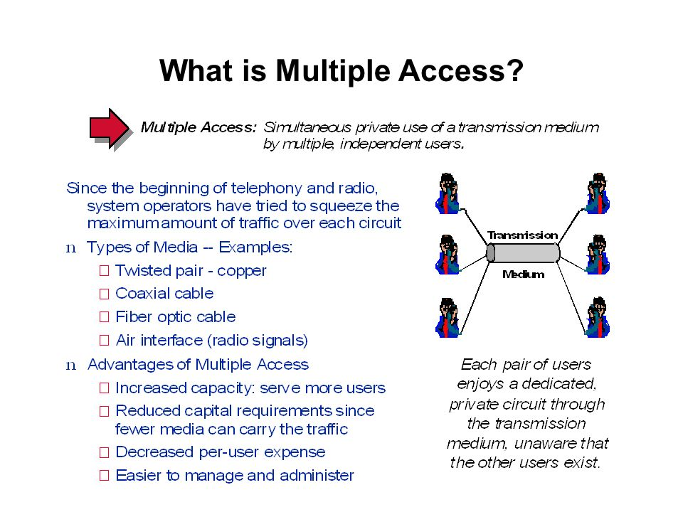 What is Multiple Access?