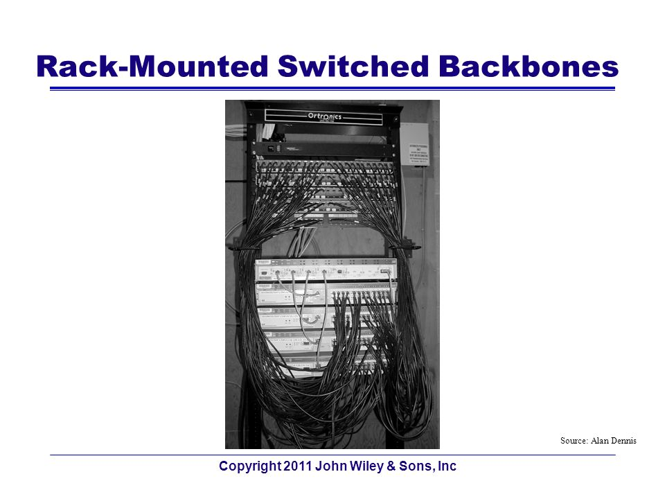 Rack-Mounted Switched Backbones Copyright 2011 John Wiley & Sons, Inc Source: Alan Dennis