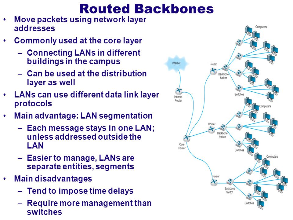 7 - 28 Routed Backbones Move packets using network layer addresses Commonly used at the core layer –Connecting LANs in different buildings in the camp