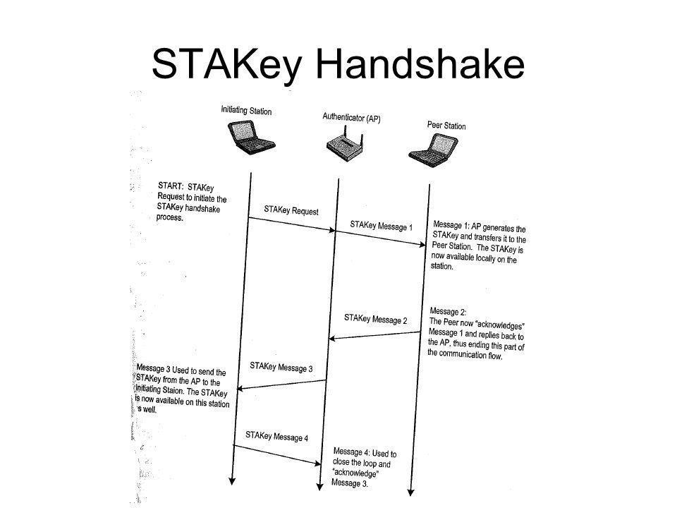STAKey Handshake
