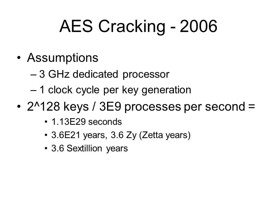 AES Cracking - 2006 Assumptions –3 GHz dedicated processor –1 clock cycle per key generation 2^128 keys / 3E9 processes per second = 1.13E29 seconds 3