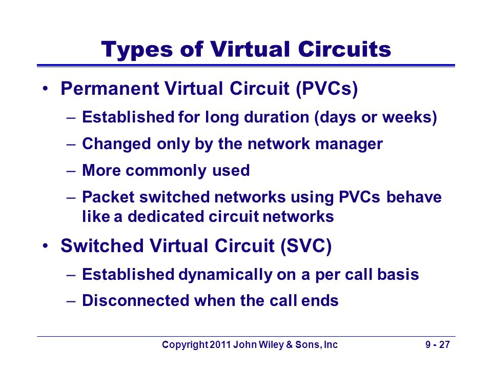 Copyright 2011 John Wiley & Sons, Inc9 - 27 Types of Virtual Circuits Permanent Virtual Circuit (PVCs) –Established for long duration (days or weeks)
