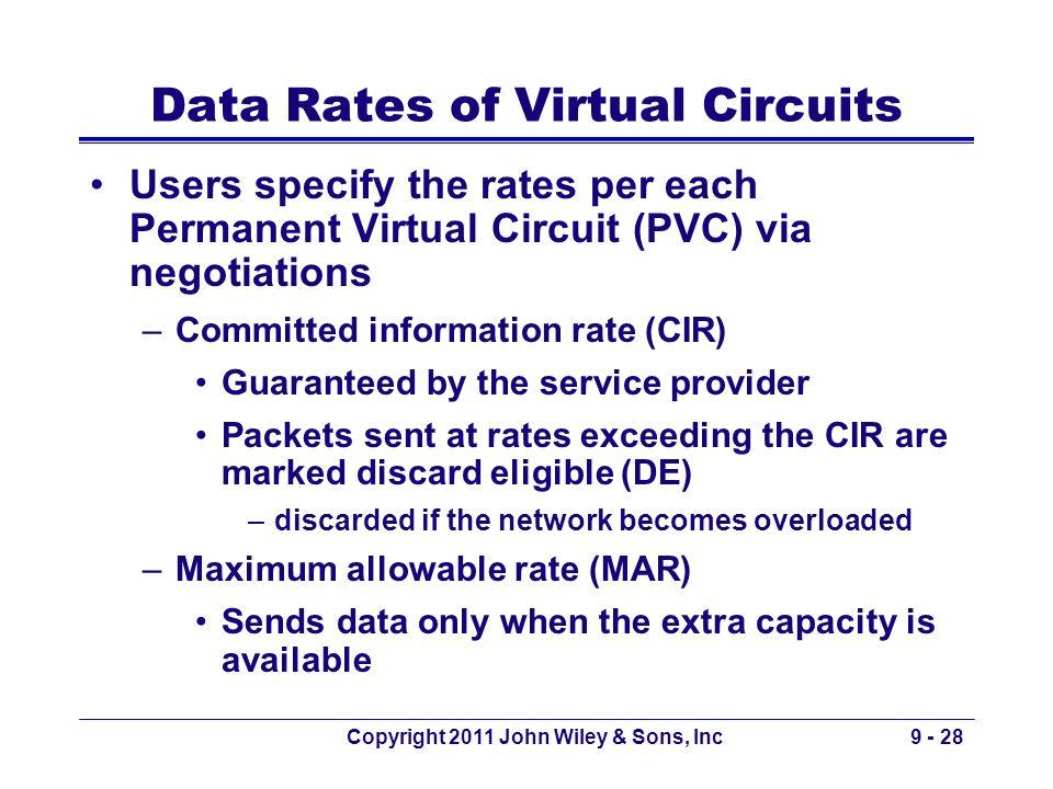 Copyright 2011 John Wiley & Sons, Inc9 - 28 Data Rates of Virtual Circuits Users specify the rates per each Permanent Virtual Circuit (PVC) via negoti