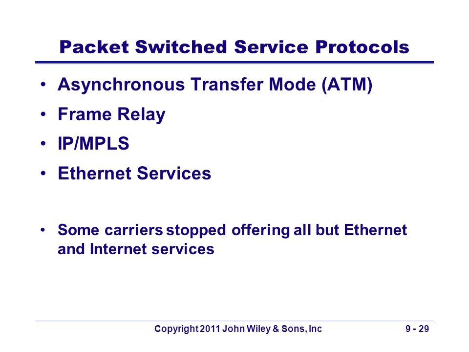 Copyright 2011 John Wiley & Sons, Inc9 - 29 Packet Switched Service Protocols Asynchronous Transfer Mode (ATM) Frame Relay IP/MPLS Ethernet Services S