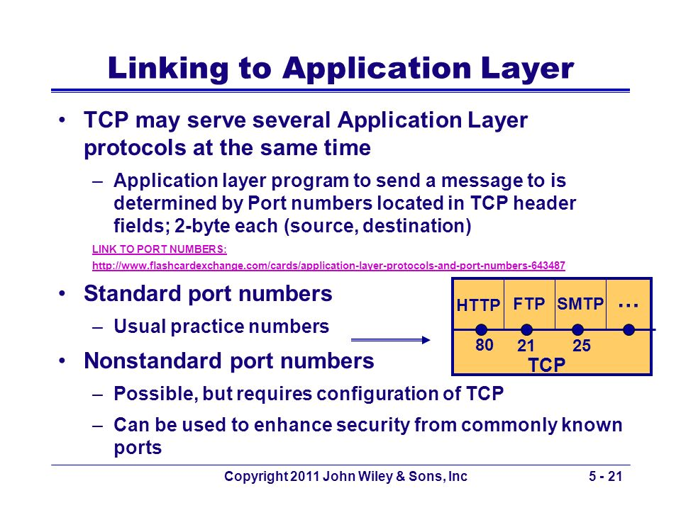 Copyright 2011 John Wiley & Sons, Inc5 - 21 Linking to Application Layer TCP may serve several Application Layer protocols at the same time –Applicati