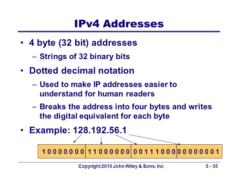 4 byte (32 bit) addresses –Strings of 32 binary bits Dotted decimal notation –Used to make IP addresses easier to understand for human readers –Breaks
