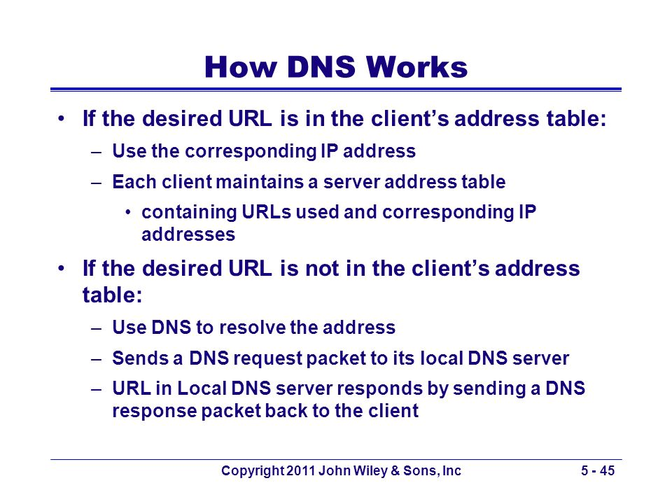 Copyright 2011 John Wiley & Sons, Inc5 - 45 How DNS Works If the desired URL is in the clients address table: –Use the corresponding IP address –Each