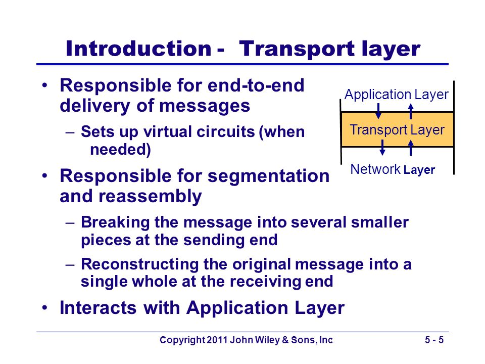 Copyright 2011 John Wiley & Sons, Inc5 - 5 Introduction - Transport layer Responsible for end-to-end delivery of messages –Sets up virtual circuits (w