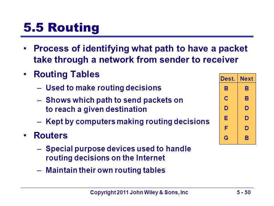 Copyright 2011 John Wiley & Sons, Inc5 - 50 5.5 Routing Process of identifying what path to have a packet take through a network from sender to receiv