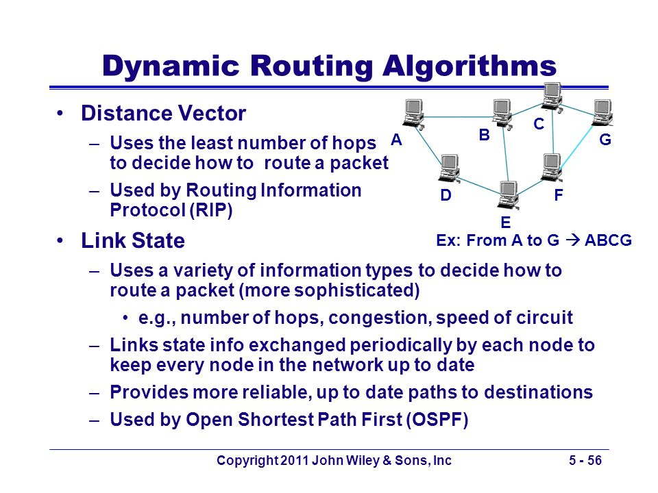 Copyright 2011 John Wiley & Sons, Inc5 - 56 Dynamic Routing Algorithms Distance Vector –Uses the least number of hops to decide how to route a packet