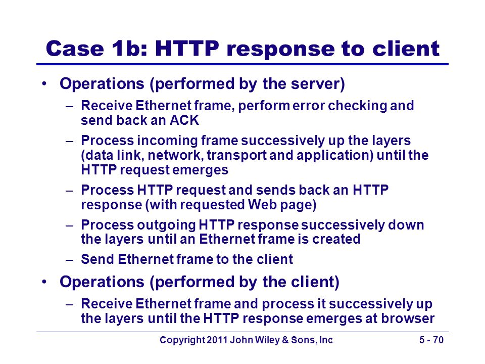 Copyright 2011 John Wiley & Sons, Inc5 - 70 Case 1b: HTTP response to client Operations (performed by the server) –Receive Ethernet frame, perform err