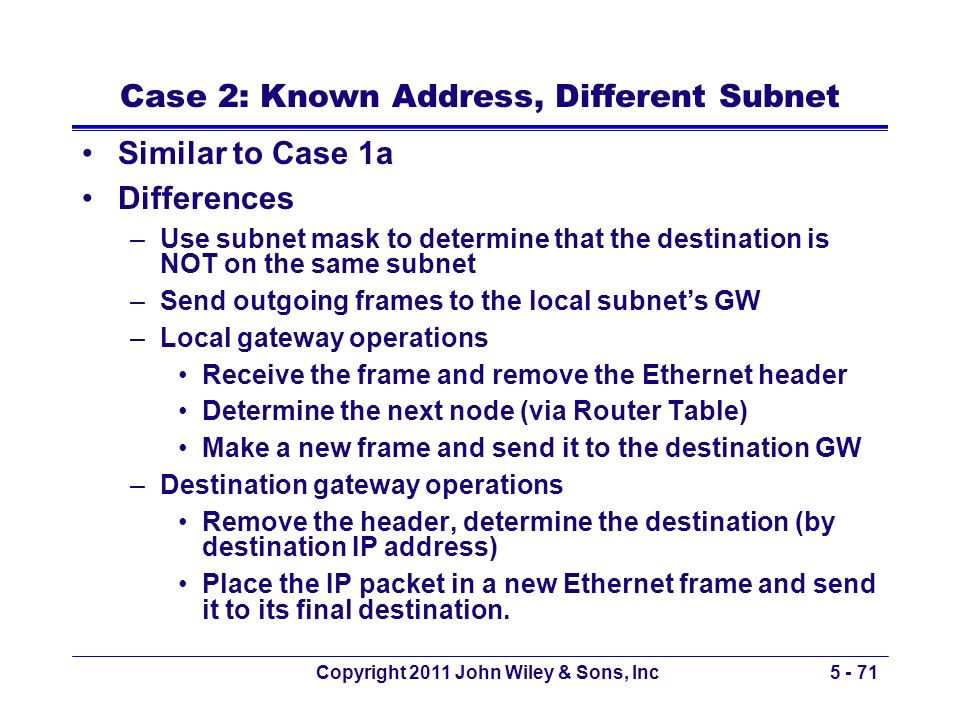 Copyright 2011 John Wiley & Sons, Inc5 - 71 Case 2: Known Address, Different Subnet Similar to Case 1a Differences –Use subnet mask to determine that