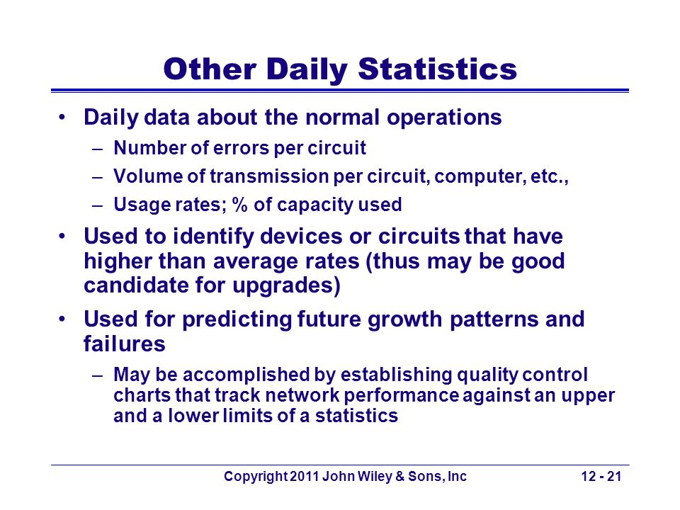 Copyright 2011 John Wiley & Sons, Inc12 - 21 Other Daily Statistics Daily data about the normal operations –Number of errors per circuit –Volume of tr
