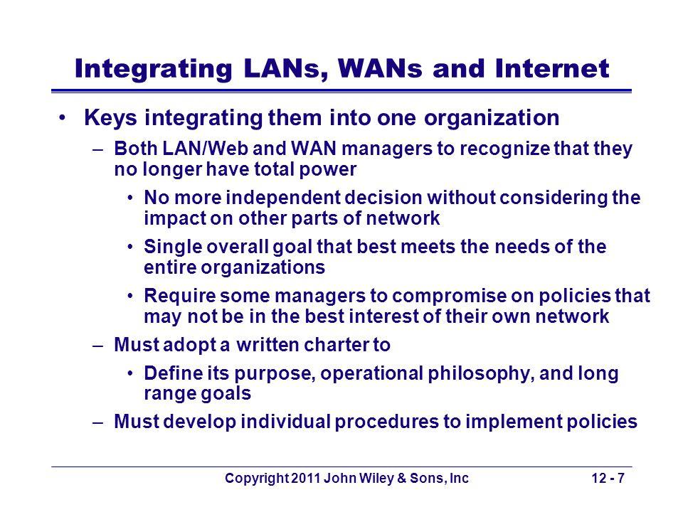 Copyright 2011 John Wiley & Sons, Inc12 - 7 Integrating LANs, WANs and Internet Keys integrating them into one organization –Both LAN/Web and WAN mana
