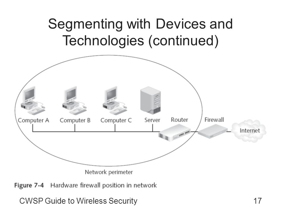 CWSP Guide to Wireless Security17 Segmenting with Devices and Technologies (continued)