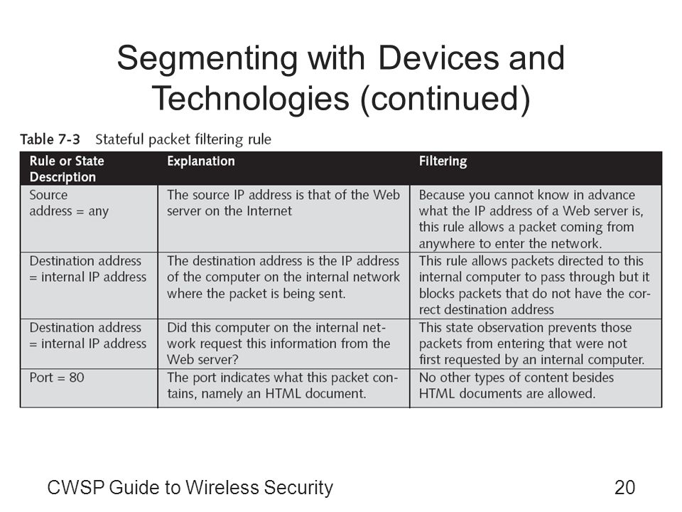 CWSP Guide to Wireless Security20 Segmenting with Devices and Technologies (continued)