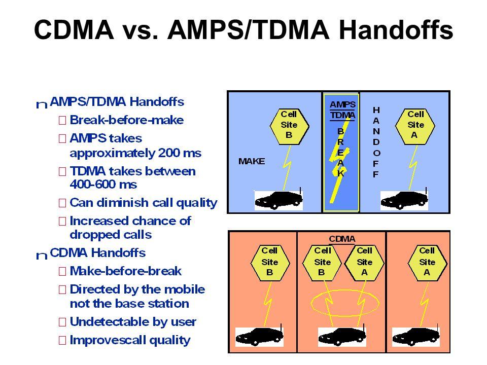 CDMA vs. AMPS/TDMA Handoffs