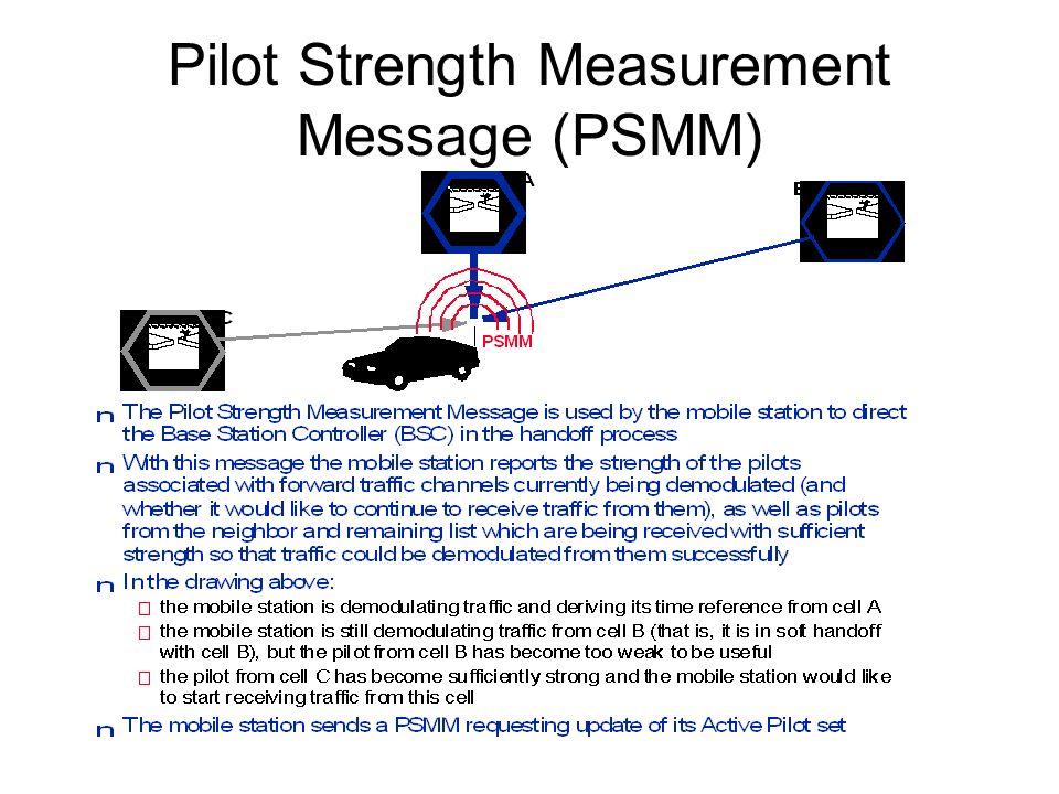 Pilot Strength Measurement Message (PSMM)