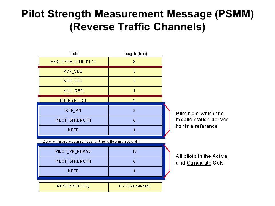 Pilot Strength Measurement Message (PSMM) (Reverse Traffic Channels)