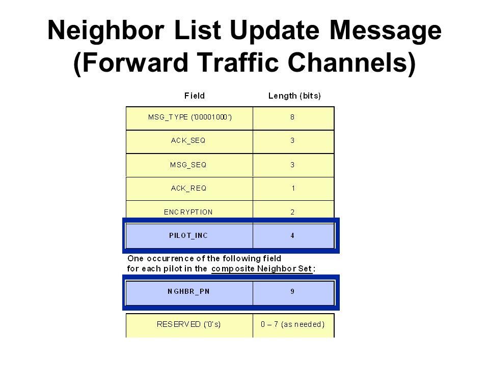Neighbor List Update Message (Forward Traffic Channels)