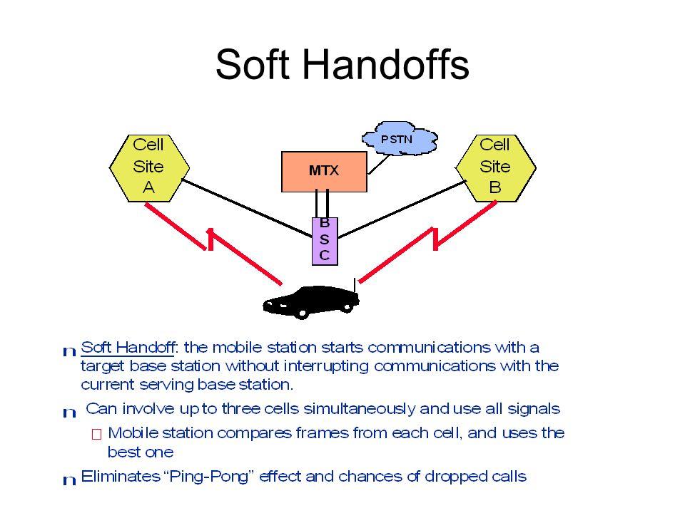 Soft Handoffs