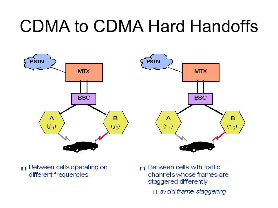 CDMA to CDMA Hard Handoffs