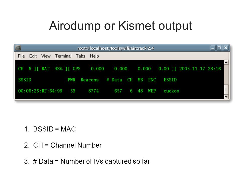 Airodump or Kismet output 1.BSSID = MAC 2.CH = Channel Number 3.# Data = Number of IVs captured so far