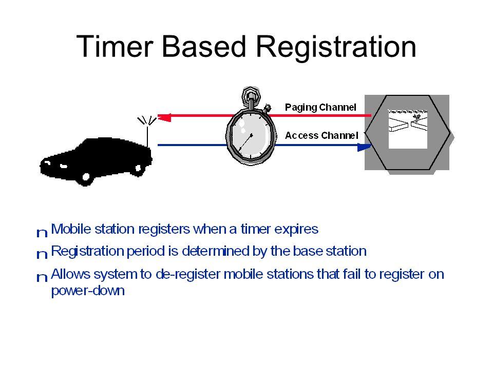Timer Based Registration