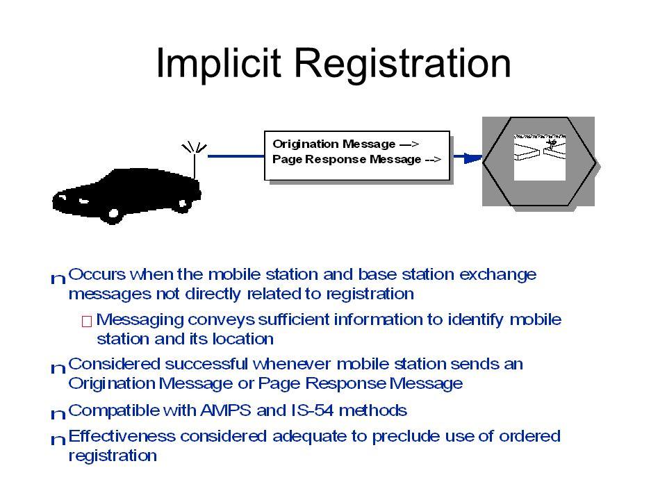 Implicit Registration