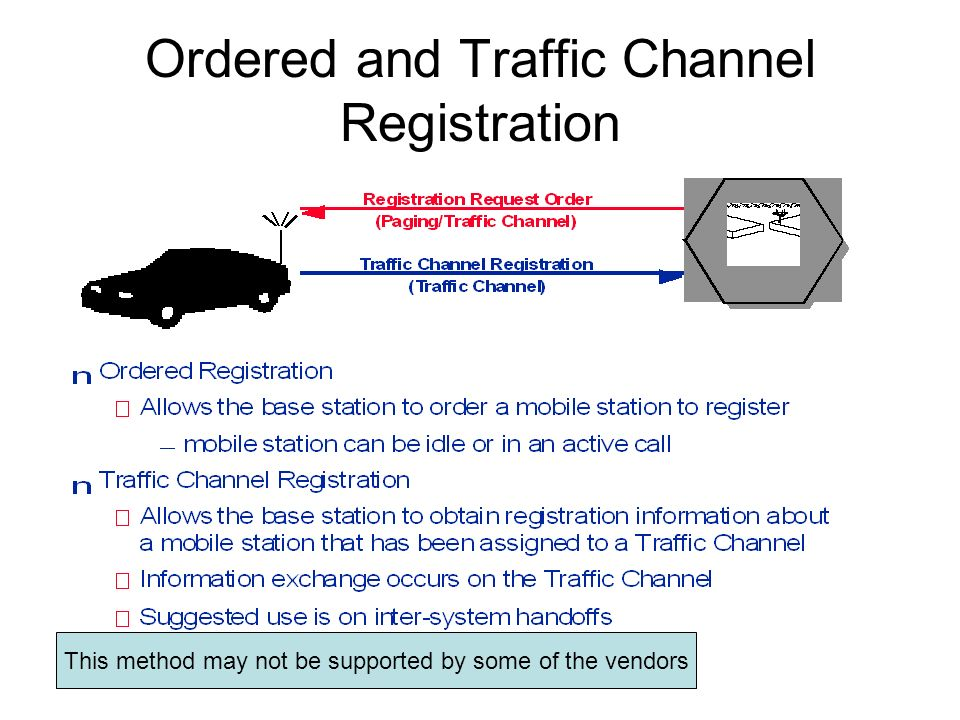Ordered and Traffic Channel Registration This method may not be supported by some of the vendors