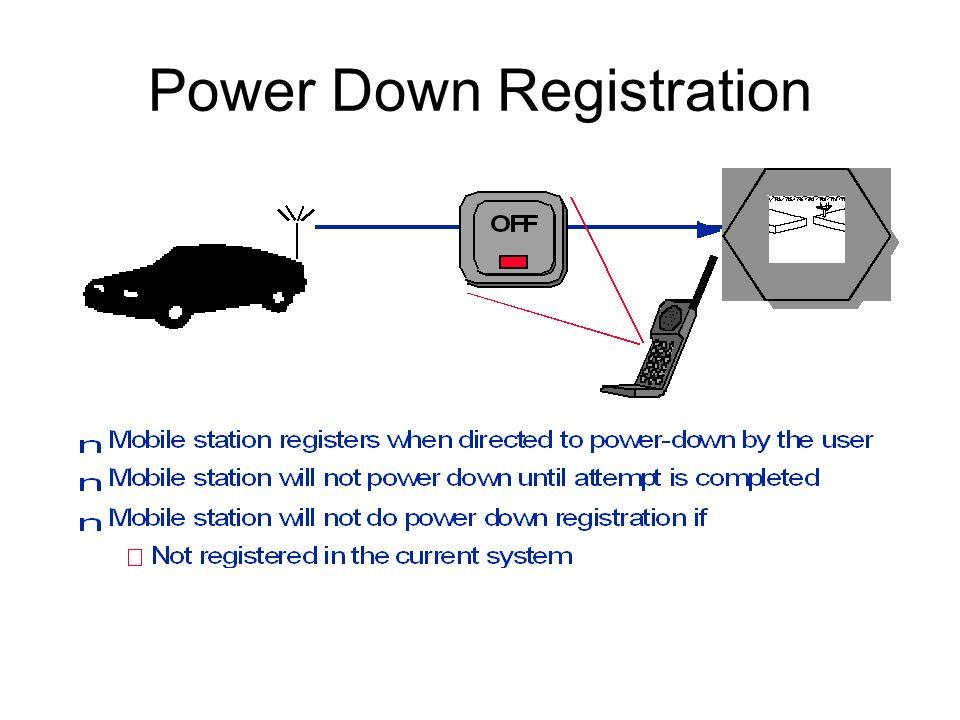 Power Down Registration