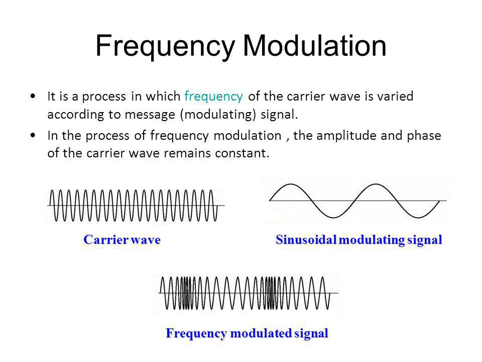 Frequency Modulation It is a process in which frequency of the carrier wave is varied according to message (modulating) signal. In the process of freq