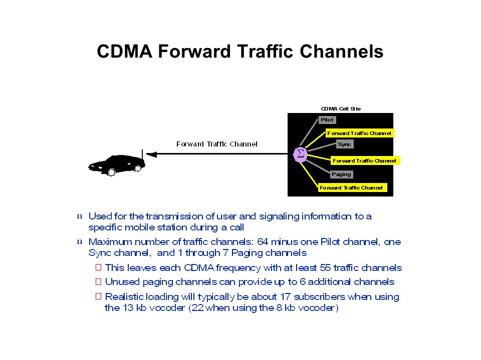 CDMA Forward Traffic Channels