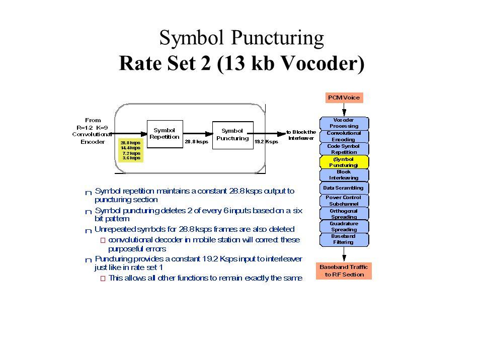 Symbol Puncturing Rate Set 2 (13 kb Vocoder)