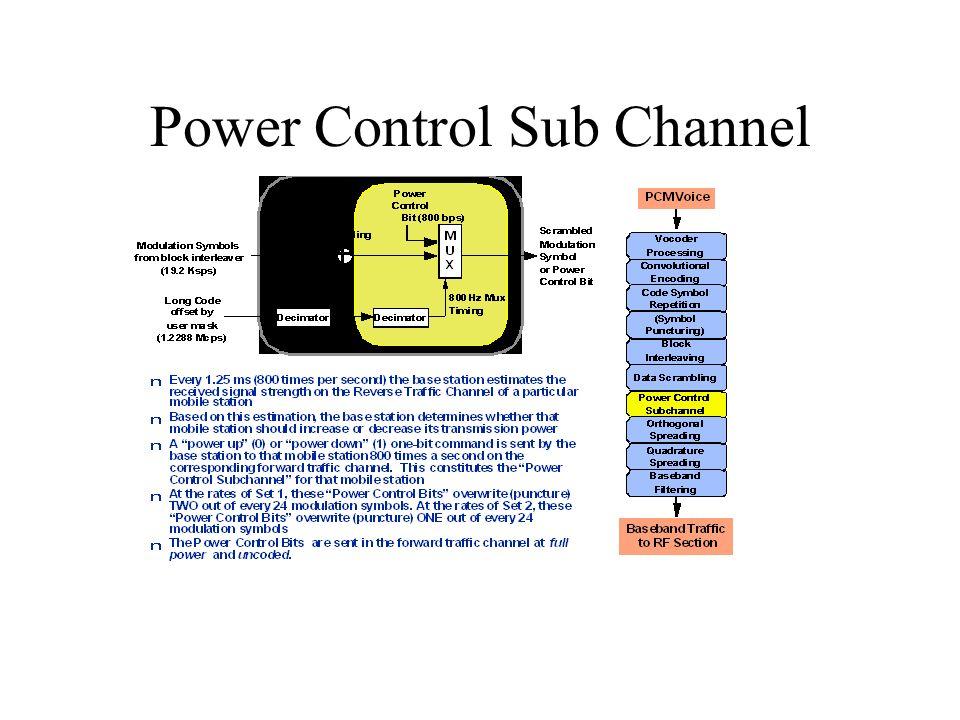 Power Control Sub Channel