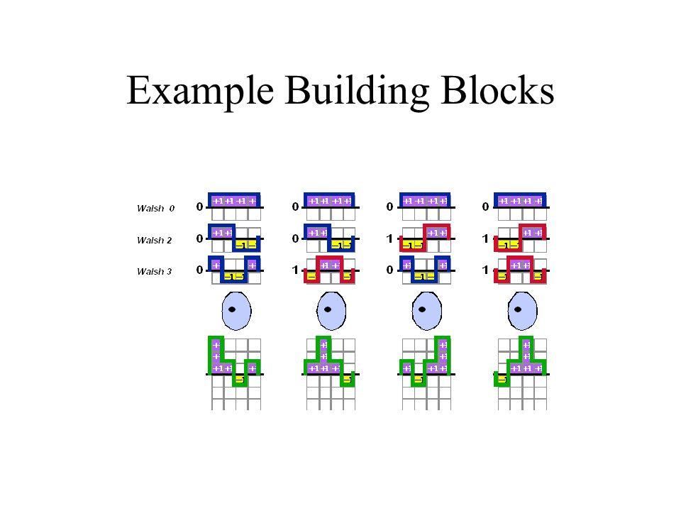 Example Building Blocks