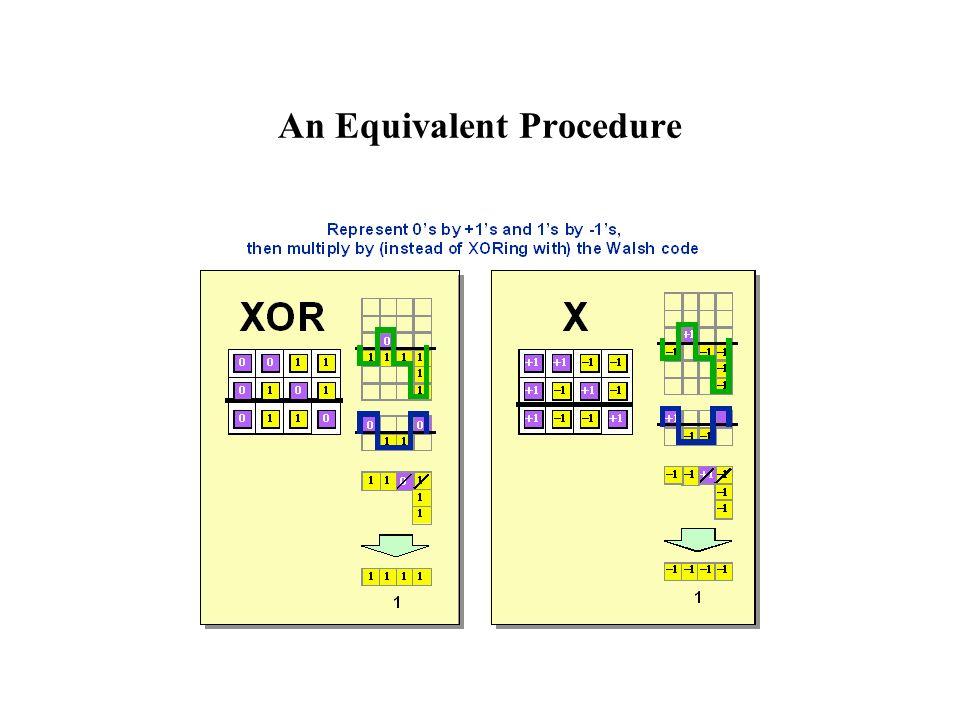 An Equivalent Procedure