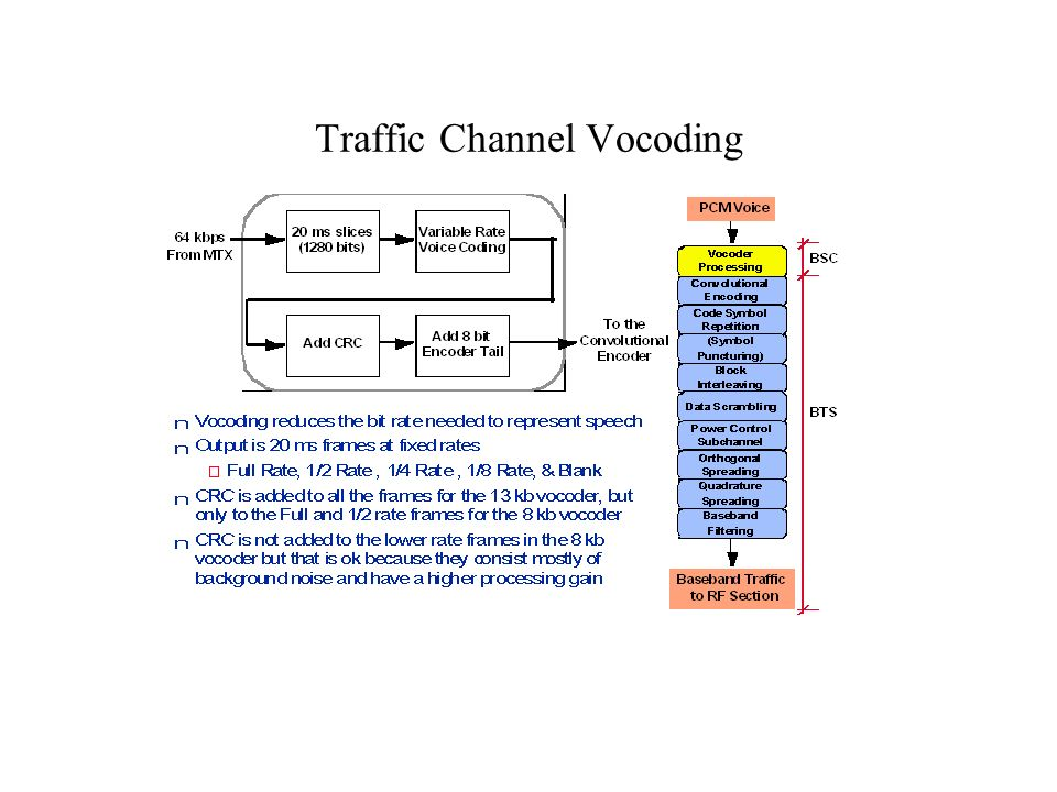 Traffic Channel Vocoding