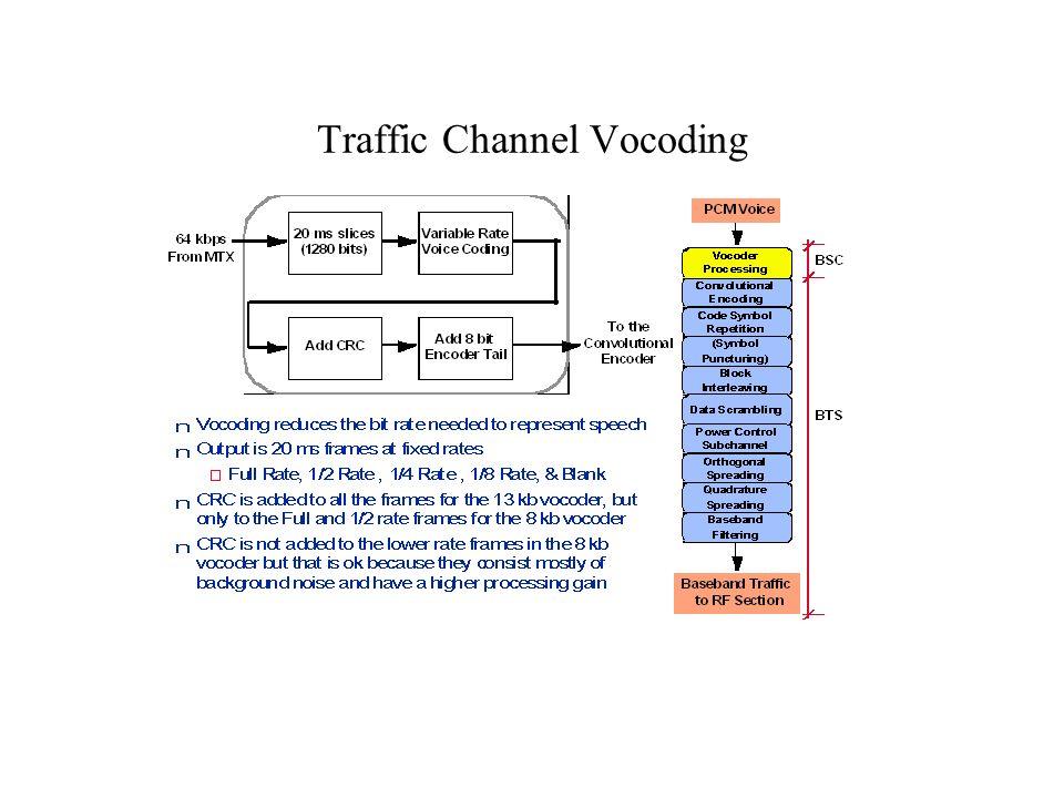 Traffic Channel Vocoding