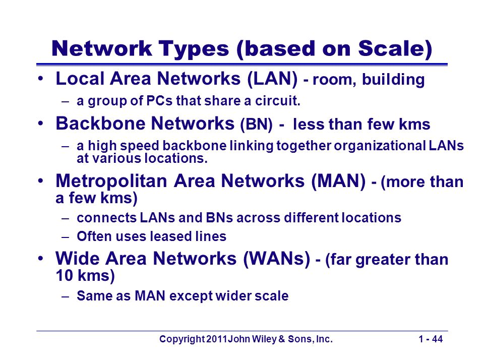 Copyright 2011John Wiley & Sons, Inc.1 - 44 Network Types (based on Scale) Local Area Networks (LAN) - room, building –a group of PCs that share a circuit.