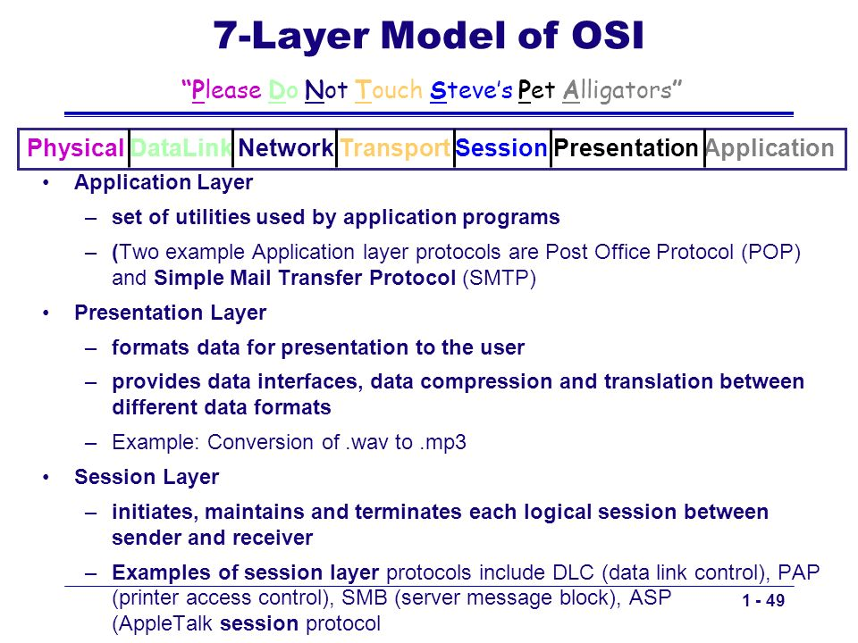 1 - 49 7-Layer Model of OSI Application Layer –set of utilities used by application programs –(Two example Application layer protocols are Post Office Protocol (POP) and Simple Mail Transfer Protocol (SMTP) Presentation Layer –formats data for presentation to the user –provides data interfaces, data compression and translation between different data formats –Example: Conversion of.wav to.mp3 Session Layer –initiates, maintains and terminates each logical session between sender and receiver –Examples of session layer protocols include DLC (data link control), PAP (printer access control), SMB (server message block), ASP (AppleTalk session protocol Please Do Not Touch Steves Pet Alligators Physical DataLink Network Transport Session Presentation Application