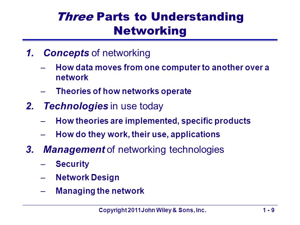 Copyright 2011John Wiley & Sons, Inc.1 - 9 Three Parts to Understanding Networking 1.Concepts of networking –How data moves from one computer to another over a network –Theories of how networks operate 2.Technologies in use today –How theories are implemented, specific products –How do they work, their use, applications 3.Management of networking technologies –Security –Network Design –Managing the network