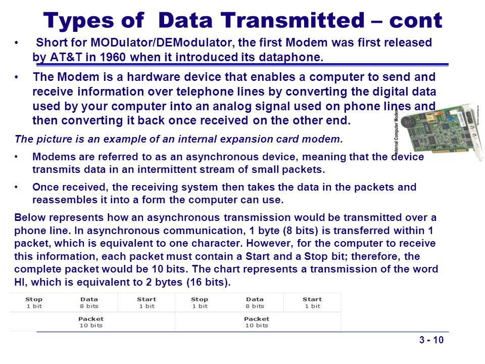 Types of Data Transmitted – cont Short for MODulator/DEModulator, the first Modem was first released by AT&T in 1960 when it introduced its dataphone.